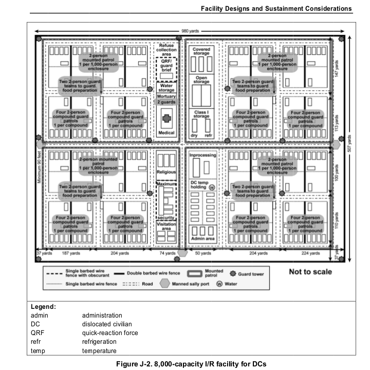 A layout for an internment-resettlement facility for dislocated civilians