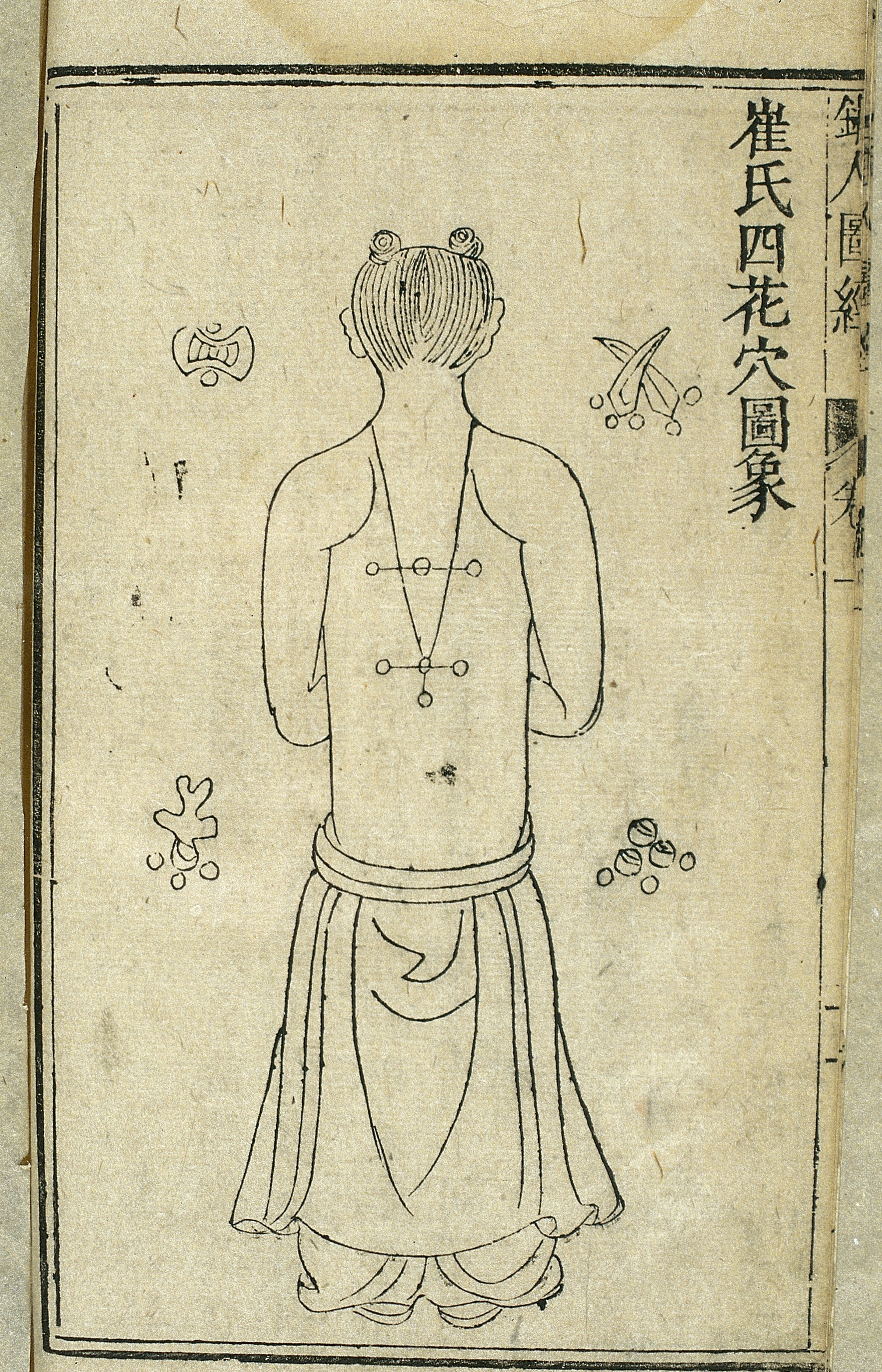 File:Location of the Four Flower Points, Chinese woodcut, 1443' Wellcome  L0034734