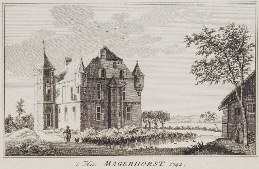 Die Magerhorst