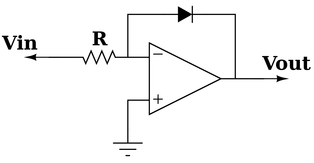 file operational amplifier logarithm png