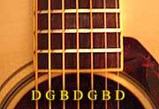 Sep-ŝnura gitaro kun la malferma-ŝnuroj komentitaj kun la notoj.