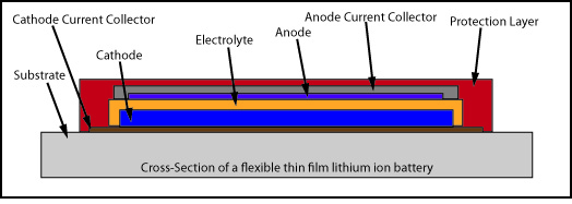 lithium battery schematic  lithium  free engine image for