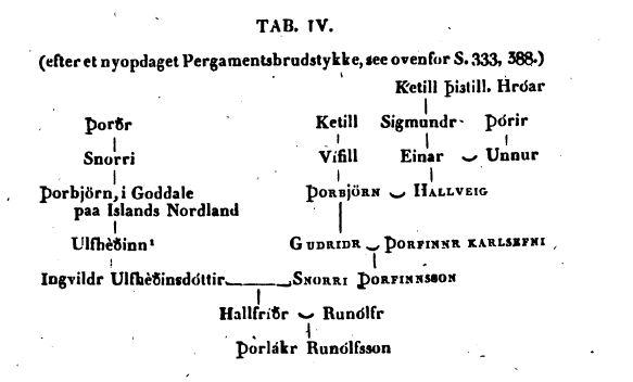 Tab IV.jpg
