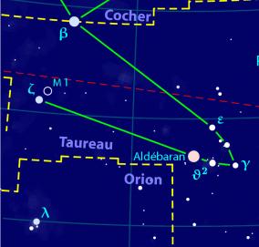 Zeta tauri Beta Tauri and M1