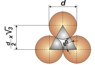Orthocyclic winding
