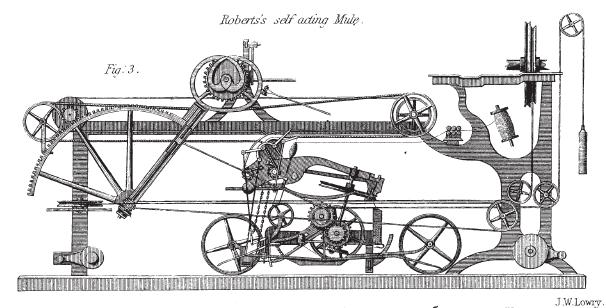 File:Baines 1835-Roberts' Self Acting Mule.png
