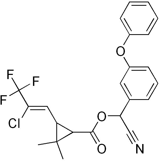 Cyhalothrin Videos