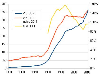 Montant De L Allocation Compensation Vers Ef Bf Bd Par La Caf