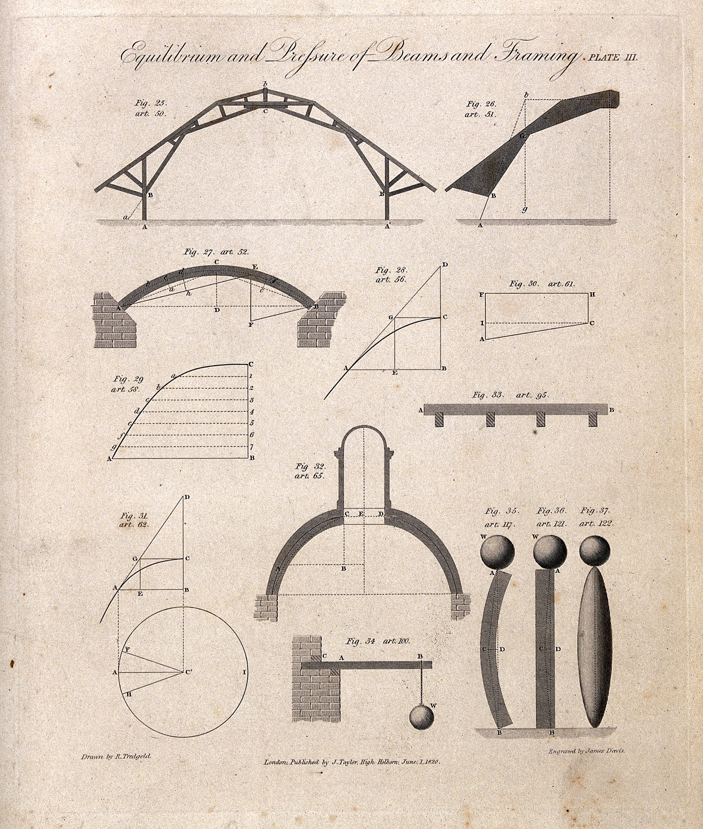 File:Engineering; diagrams of loading for simple and composite wo Wellcome  V0024248.jpg