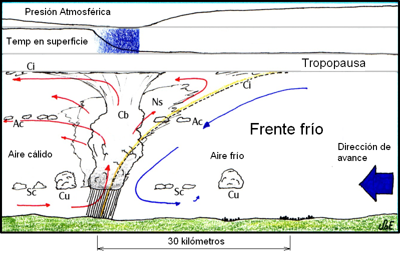 http://upload.wikimedia.org/wikipedia/commons/1/13/FrenteFrio.PNG