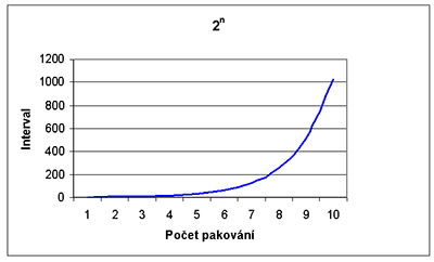 Graph repetition curve.jpg