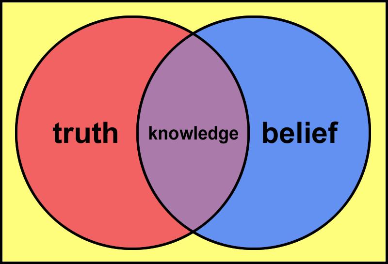 Plato s beliefs on knowledge