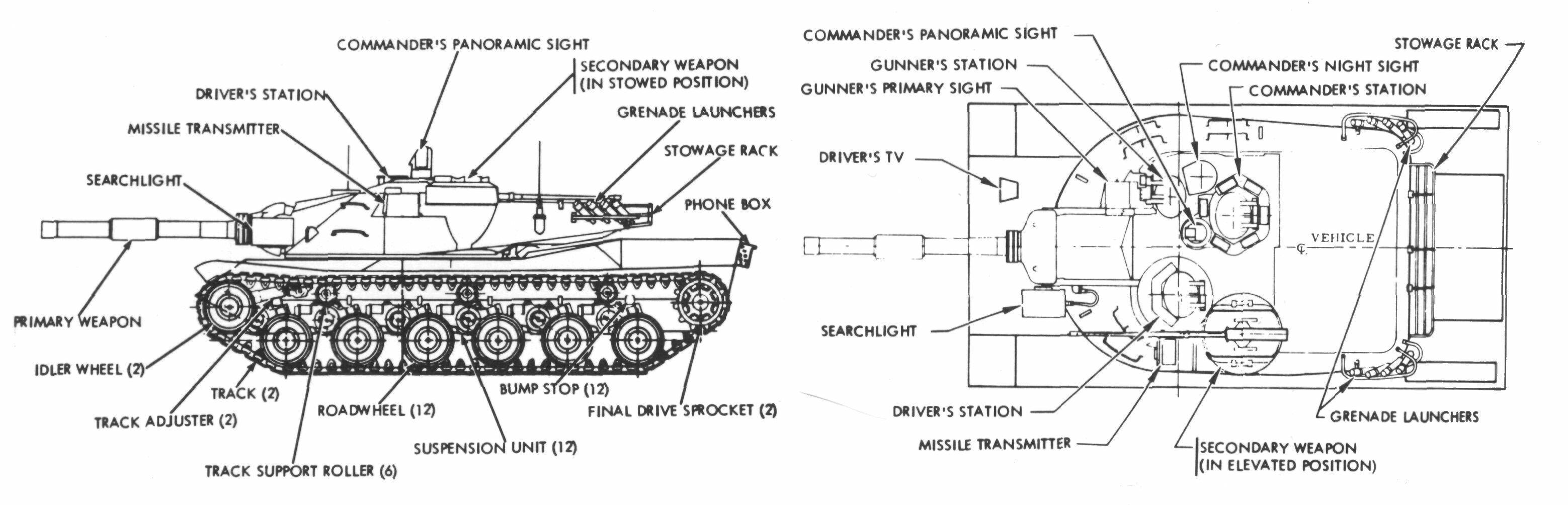 File:MBT-70 schema.JPG - Wikimedia Commons