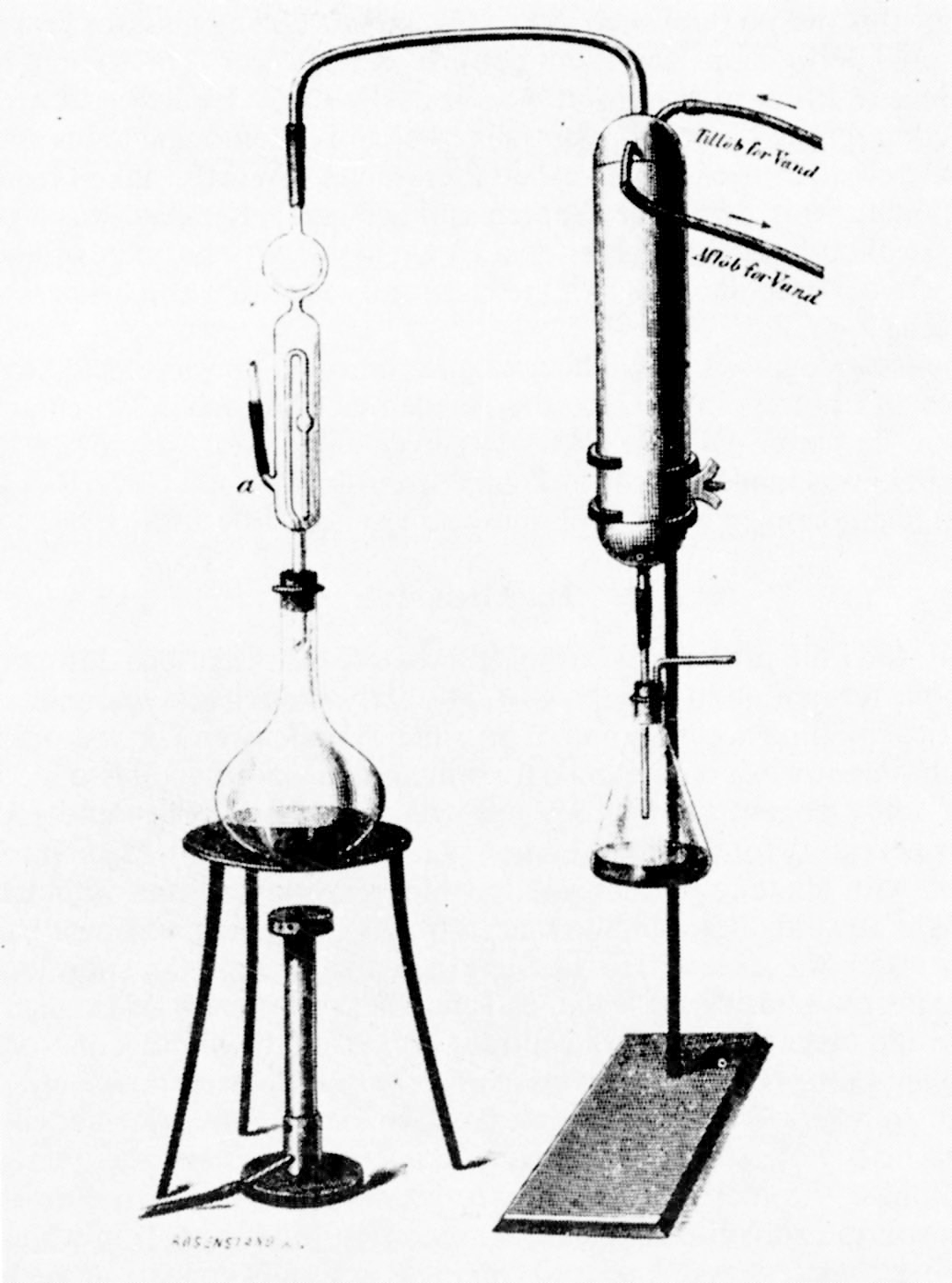 File Erlenmeyer Flask in addition EXP 4 moreover Stock Photos Pouring Clear Liquid Image3744303 together with Stock Illustration Temperature Scales in addition File Methyl anthranilate. on flask usage