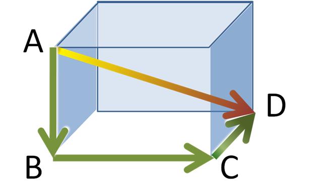 Pythagoras_3D
