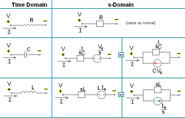 File Capacitor Symbol alternative additionally Keyway broach together with File S Domain circuit equivalents as well Pages also Cableselection web. on capacitor size