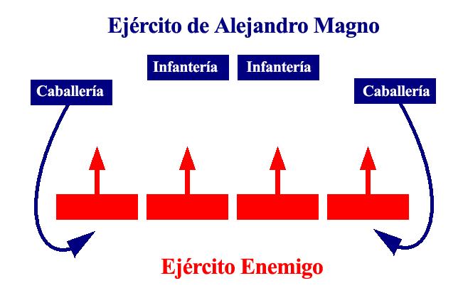 AAR PERISNO T%C3%A9cnica_del_martillo_y_yunque2