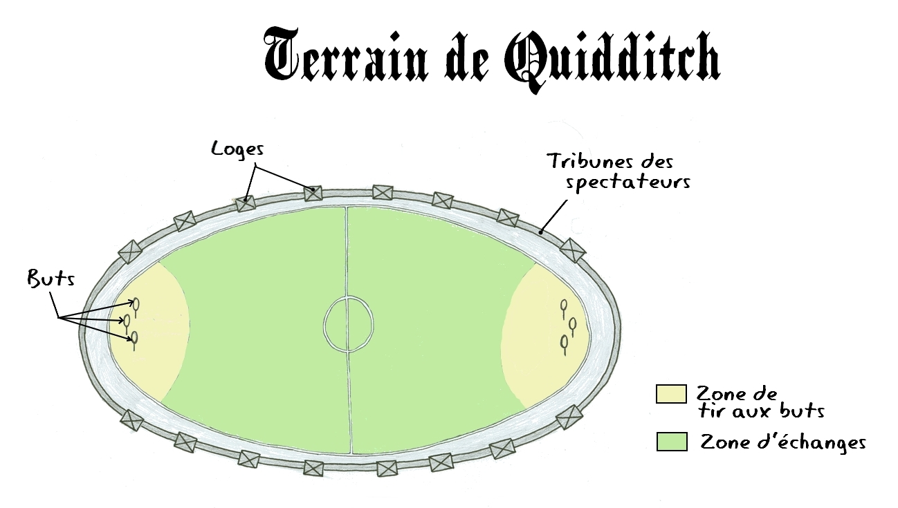 fileterrain quidditch hpjpg wikimedia commons