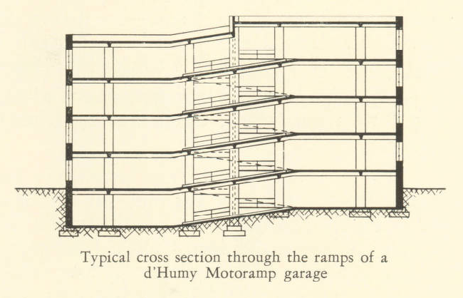 File the modern multi floor garage 1929 p 13 cross for Architecture synonym