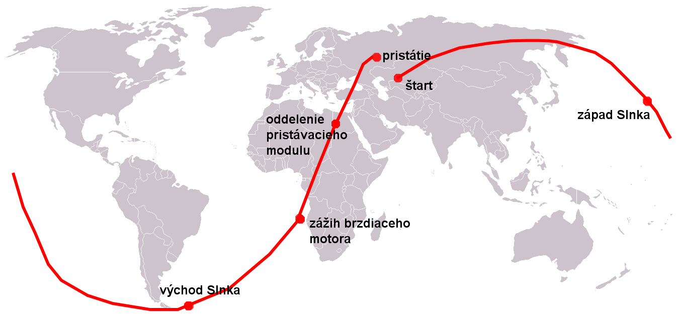 flightpath of Vostok 1