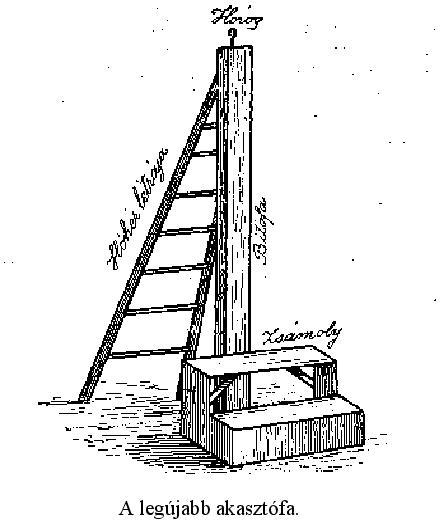 The mechanics of hanging