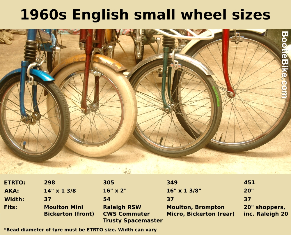 Tire Size Comparison >> File:Bicycle small wheell comparison raleigh rsw twenty ...