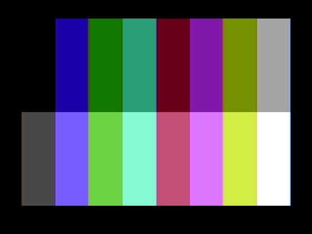 CGA-NTSC-colors