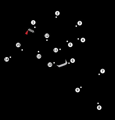 Tracciato di Circuito di Mont-Tremblant