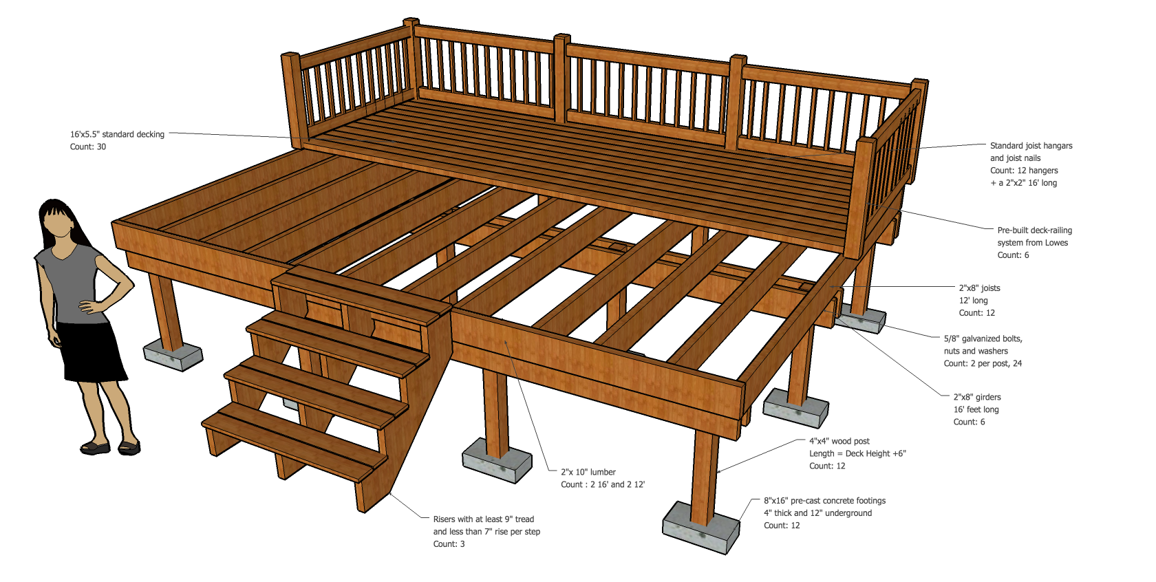 File Deck Design With Measurements For Wake County
