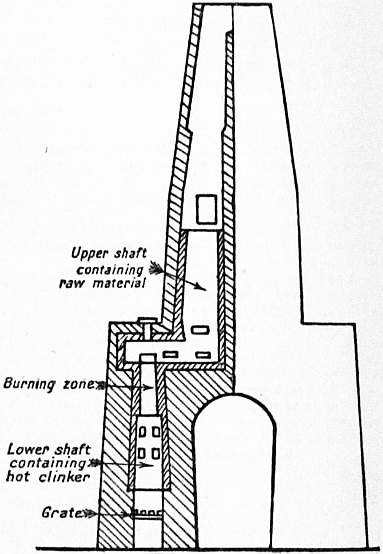 EB1911 Cement Fig. 2.jpg