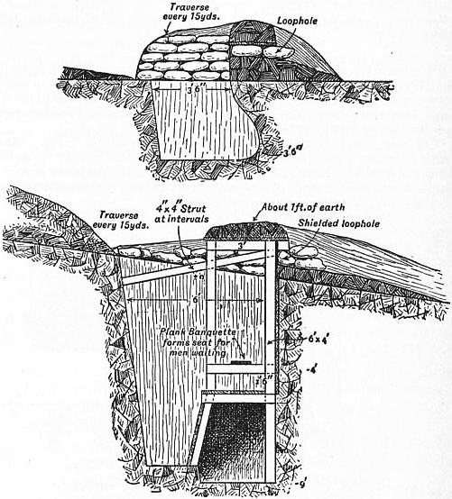 EB1911 Fortifications - Fig. 90, 91.jpg