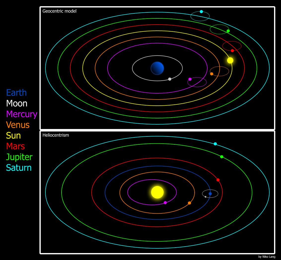 Geocentrism to heliocentrism essay