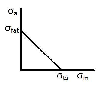 mathematical relationship definition wikipedia