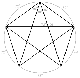 Fil:Pentagram with angles.png