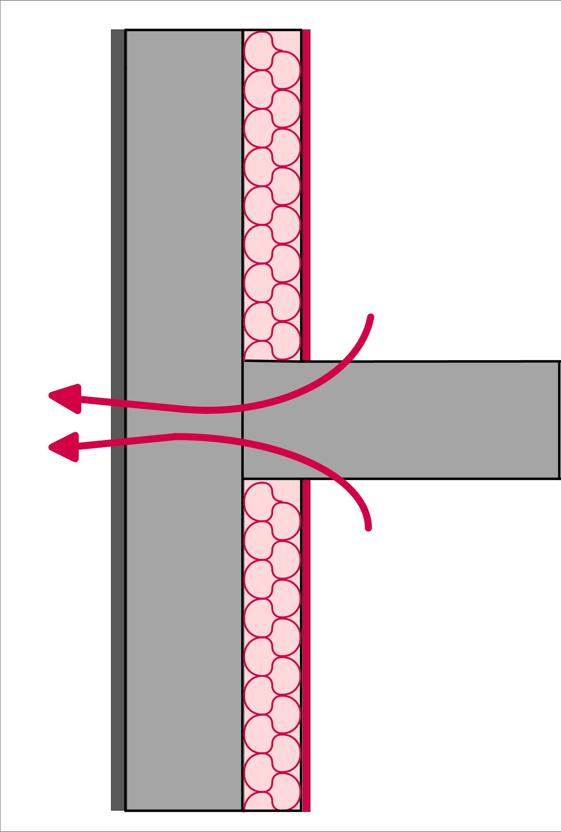 Pont Thermique Wikipédia