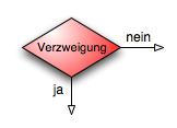 Raute (Programmablaufplan).png