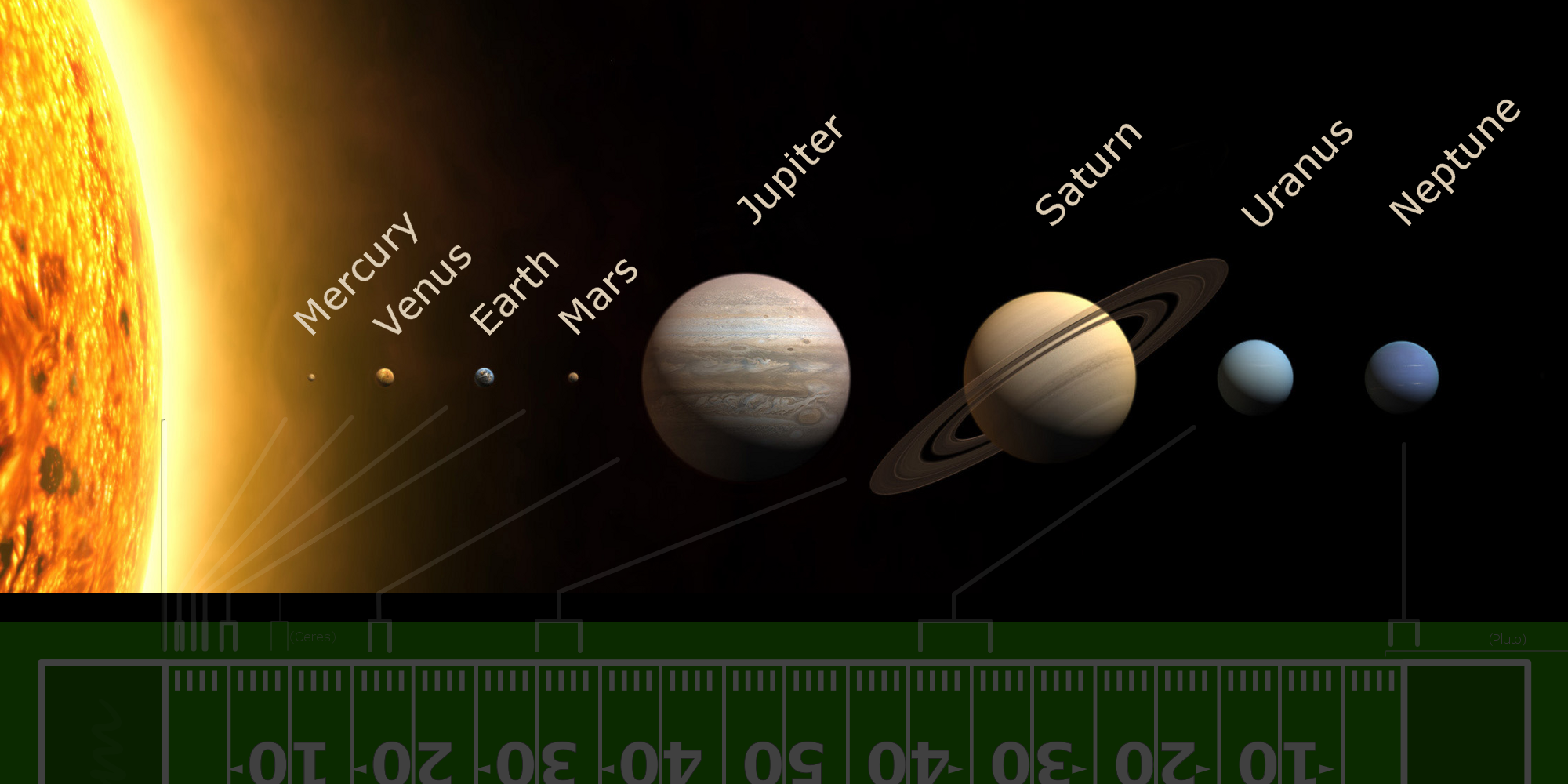 solar system distance activity - photo #34