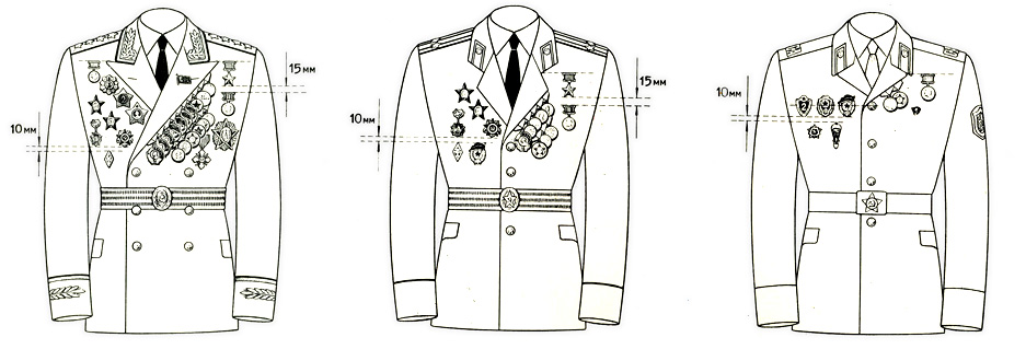 Wearing orders and medals USSR.jpg