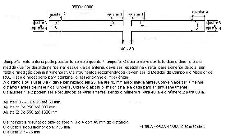 File:Antena morgain 40 80 m py5aal angelo.JPG