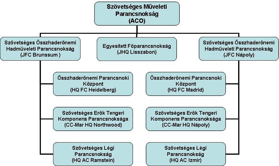 File Az Aco Strukturaja Jpg Wikimedia Commons