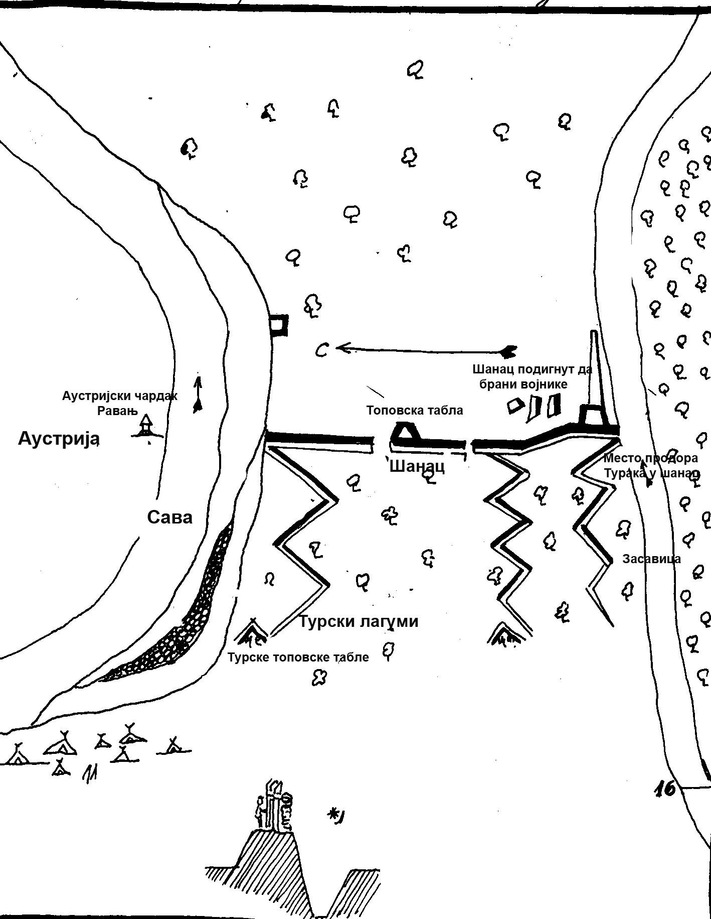Јатаган, топуз, сабља Battle_of_Ravanj_map