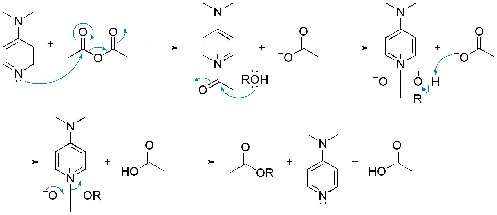 Friedel Crafts Acylation Of Benzene Pyridine Purpose