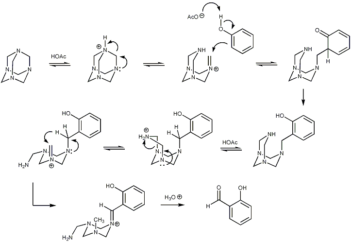 Duff Reaction Mechanism3.png