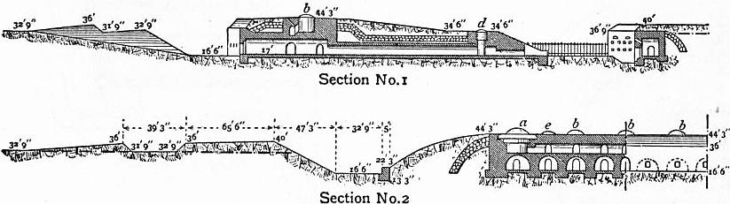 EB1911 Fortifications - Fig. 50.jpg