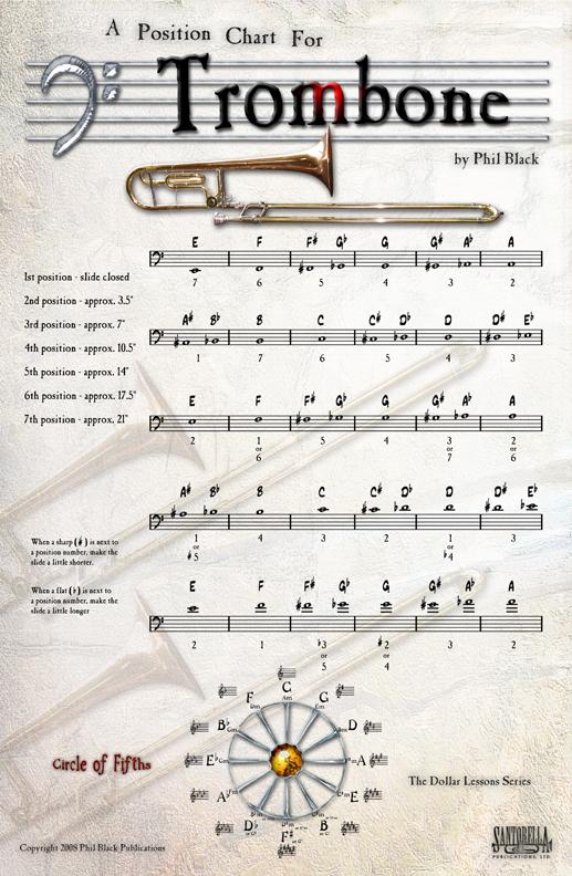 Trigger Control Chart: Fingering-charts-trombone-72-dpi.jpg - Wikimedia Commons,Chart
