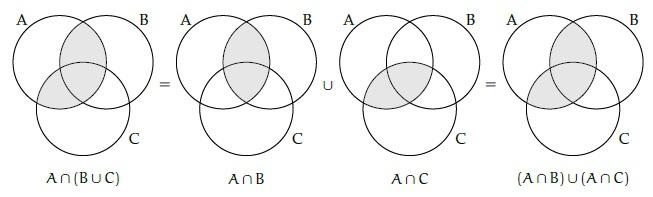 Gli insiemi superiori wikiversit for Unito lettere