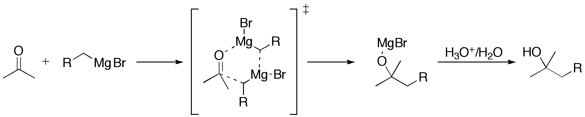 Grignard Reaction Mechanism