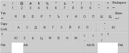 Keyboard_Layout_Bulgarian_Phonetic.png