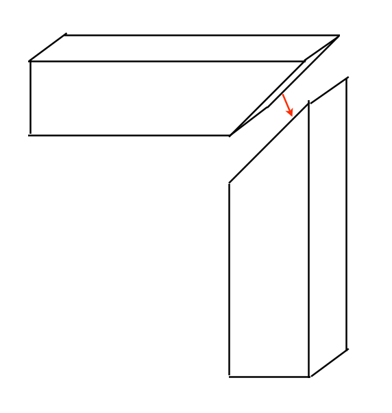 Miter Joint Wiktionary