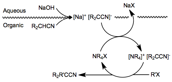 Nitrile anion - Wikipedia